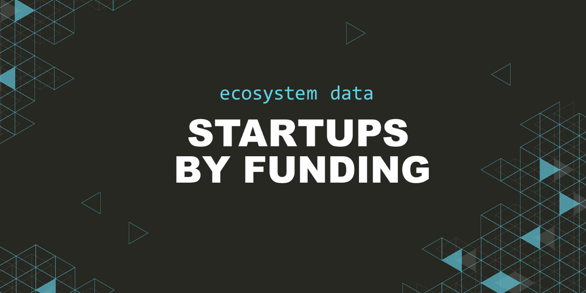 Startups By Funding