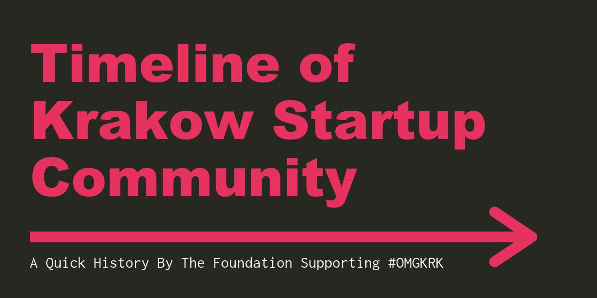 Timeline of Krakow startup community